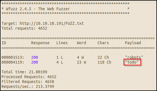 WFUZZ grabbing .txt files after failing to grab PHP. todo was the important find.