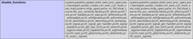 disabled_functions within phpinfo()